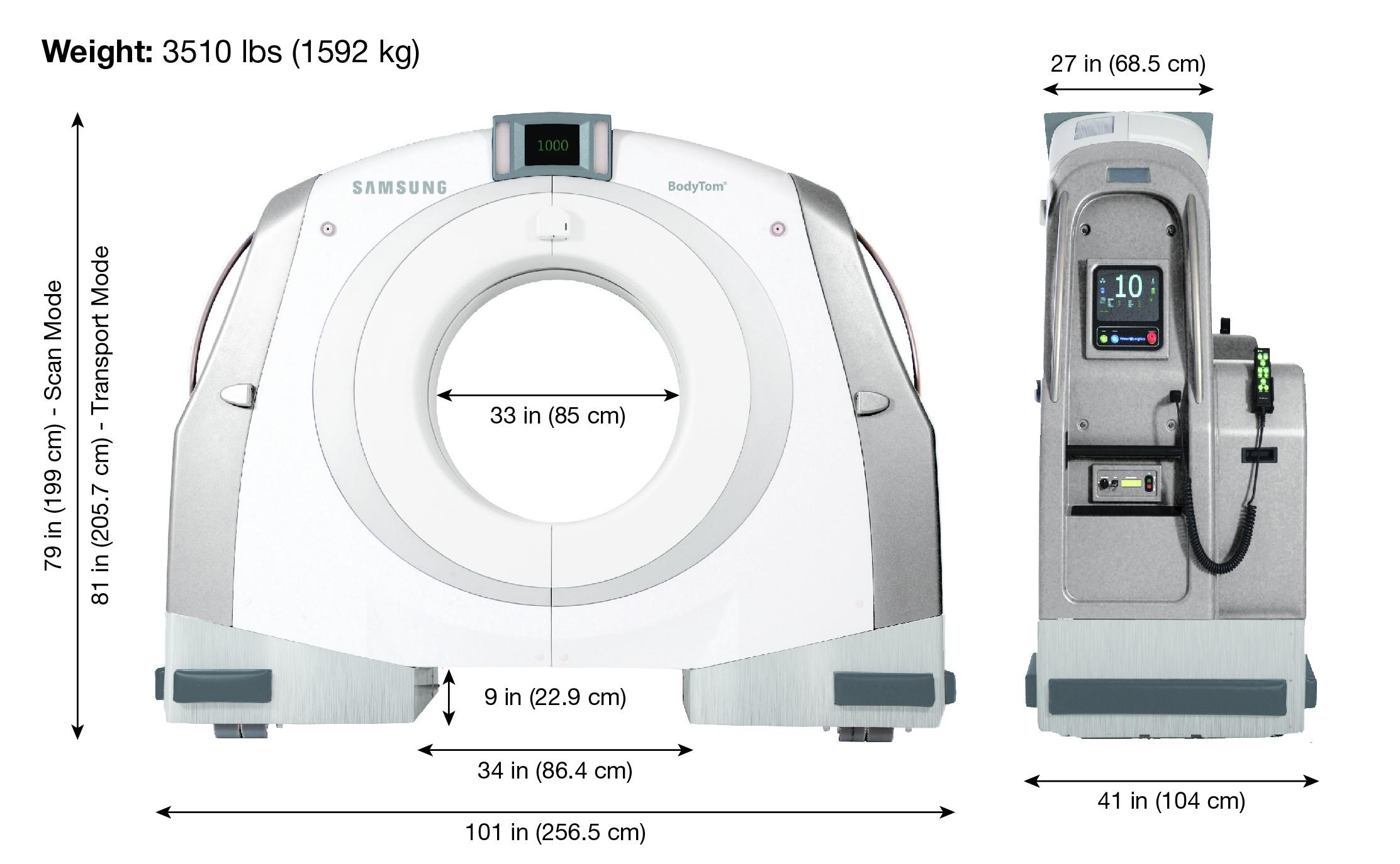 BodyTom Dimensions