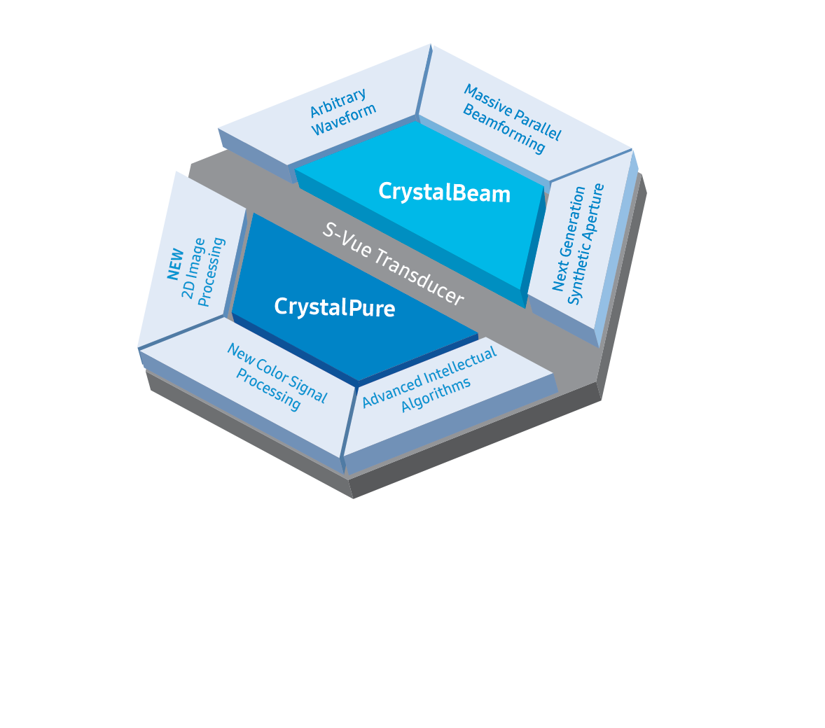 Crystal Architecture