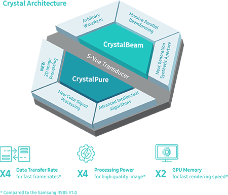 Crystal-Architecture